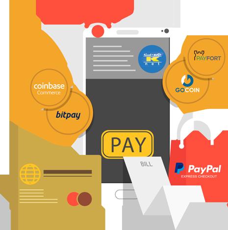 eCommerce Development - Payment Gateway