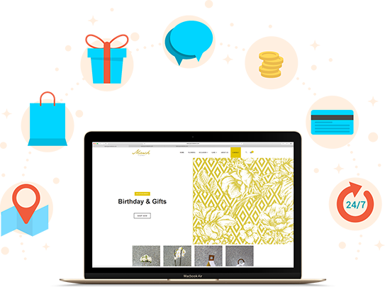 E-Commerce Development Kuwait